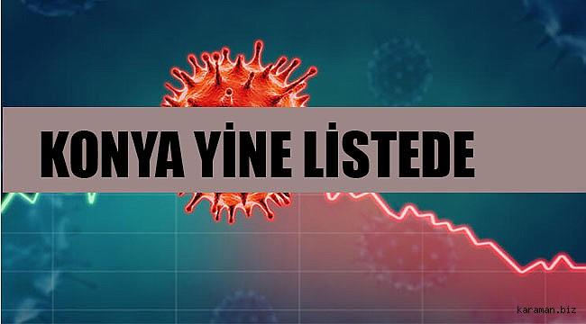 Konya Koranavirüs'te listeden hiç düşmüyor
